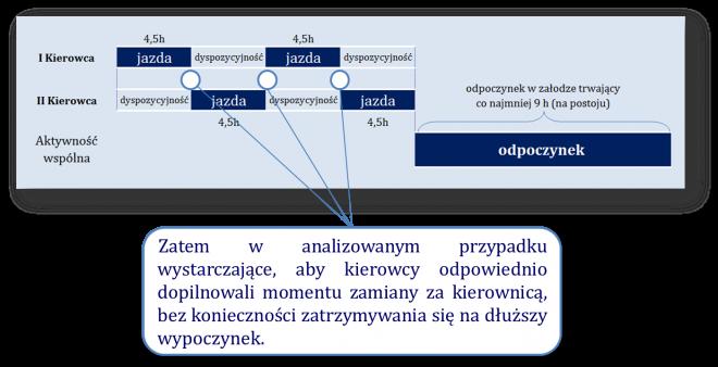 Przerwa - definicja - ryssunek